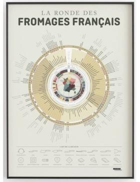 Affiche La Ronde des Fromages La Majorette à moustache